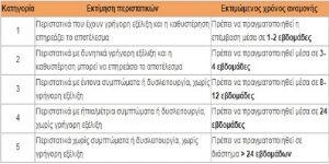 pin-xeirourgeia