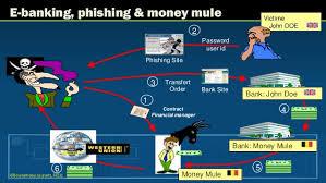 money-mule-paranomo-xrima-astinomia-eurorpol-1