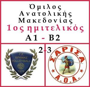 ΕΣΠΕΘΡ: Αποτελέσματα των τελικών στους ομίλους των Κορασίδων, σε Αλεξανδρούπολη, Αμυγδαλεώνα, και το final 4 στην Ξάνθη